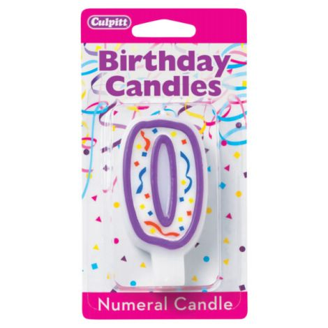 Birthday Candle Number 0